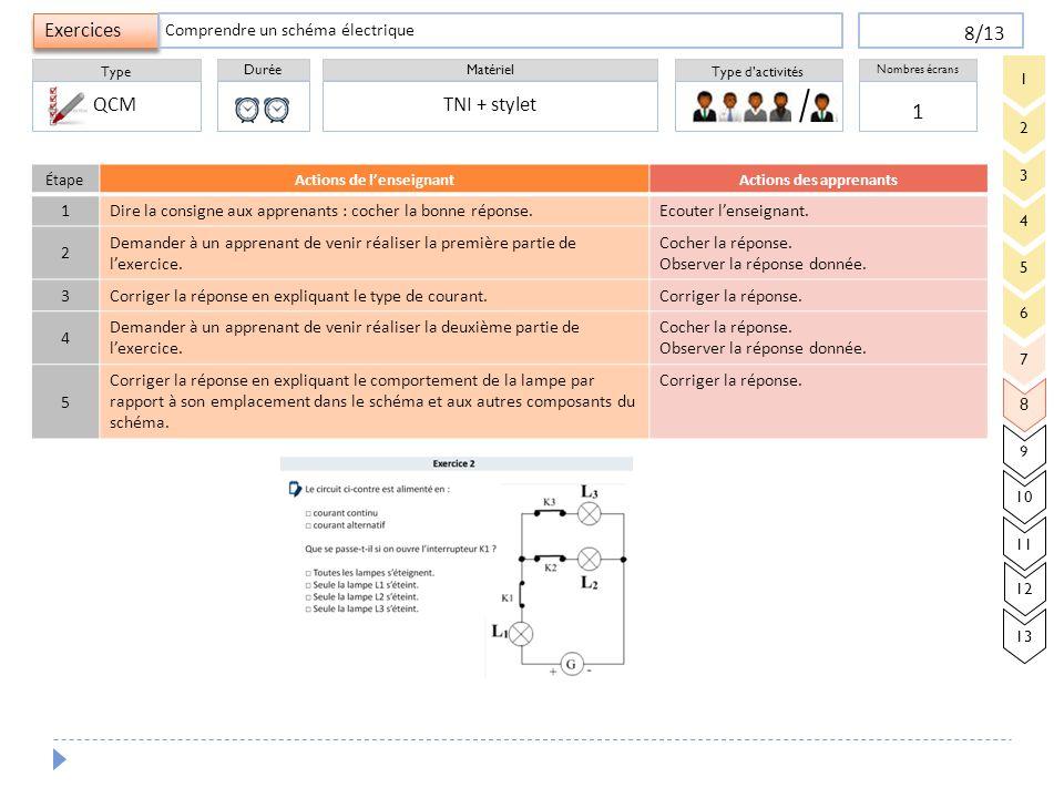 Durée Type Matériel Type d'activités Exercices Nombres écrans 8/13 ÉtapeActions de l'enseignantActions des apprenants 1 Dire la consigne aux apprenant