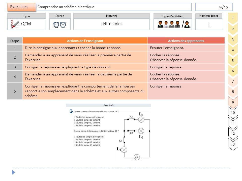 Durée Type Matériel Type d'activités Exercices Nombres écrans 9/13 ÉtapeActions de l'enseignantActions des apprenants 1 Dire la consigne aux apprenant