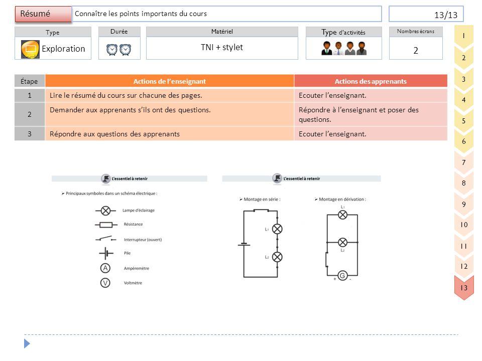 Durée Type Matériel Type d'activités Résumé Nombres écrans 13/13 ÉtapeActions de l'enseignantActions des apprenants 1 Lire le résumé du cours sur chac