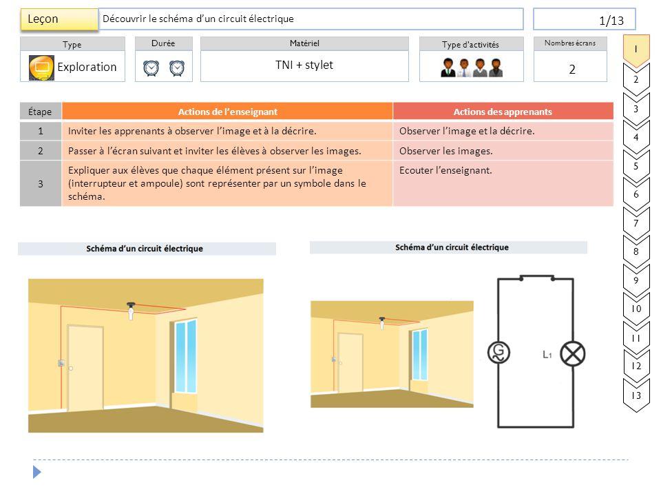 Durée Type Matériel Type d'activités Nombres écrans Leçon 1/13 ÉtapeActions de l'enseignantActions des apprenants 1 Inviter les apprenants à observer
