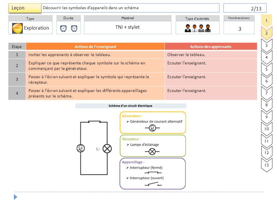 Durée Type Matériel Type d'activités Nombres écrans Leçon 2/13 ÉtapeActions de l'enseignantActions des apprenants 1 Inviter les apprenants à observer