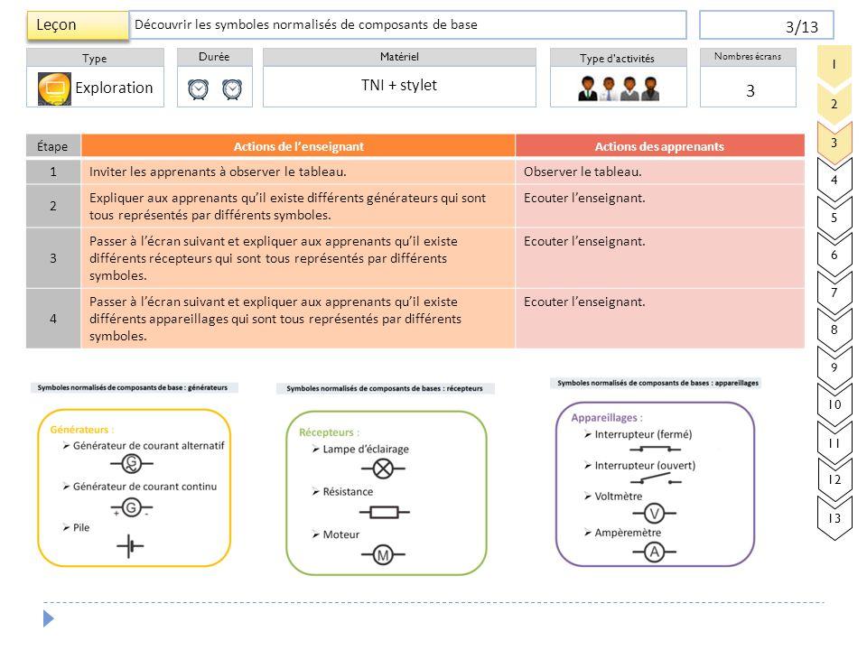 Durée Type Matériel Type d'activités Nombres écrans Leçon 3/13 ÉtapeActions de l'enseignantActions des apprenants 1 Inviter les apprenants à observer