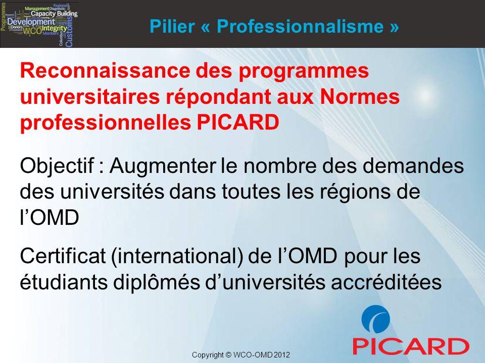 Copyright © WCO-OMD 2012 Reconnaissance des programmes universitaires répondant aux Normes professionnelles PICARD Objectif : Augmenter le nombre des demandes des universités dans toutes les régions de l'OMD Certificat (international) de l'OMD pour les étudiants diplômés d'universités accréditées Pilier « Professionnalisme »