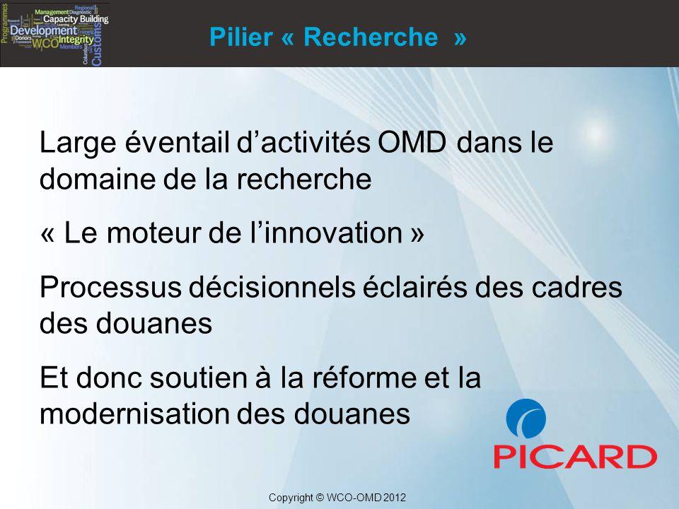 Large éventail d'activités OMD dans le domaine de la recherche « Le moteur de l'innovation » Processus décisionnels éclairés des cadres des douanes Et donc soutien à la réforme et la modernisation des douanes Copyright © WCO-OMD 2012 Pilier « Recherche »