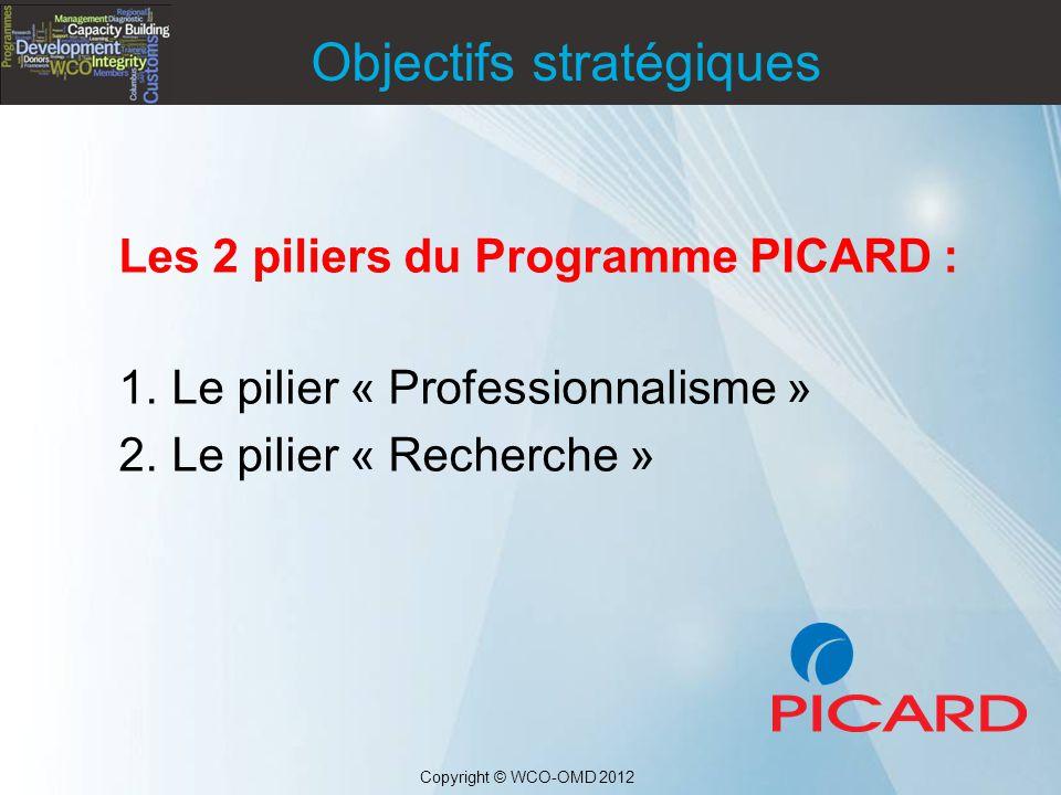 Objectifs stratégiques Les 2 piliers du Programme PICARD : 1.Le pilier « Professionnalisme » 2.Le pilier « Recherche » Copyright © WCO-OMD 2012