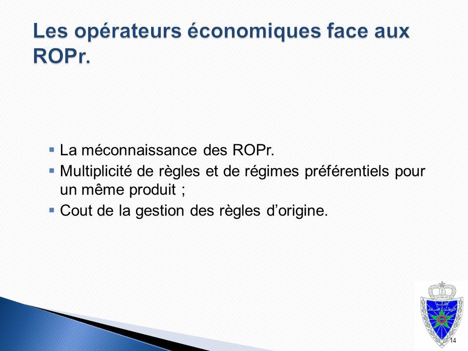  La méconnaissance des ROPr.  Multiplicité de règles et de régimes préférentiels pour un même produit ;  Cout de la gestion des règles d'origine. 1
