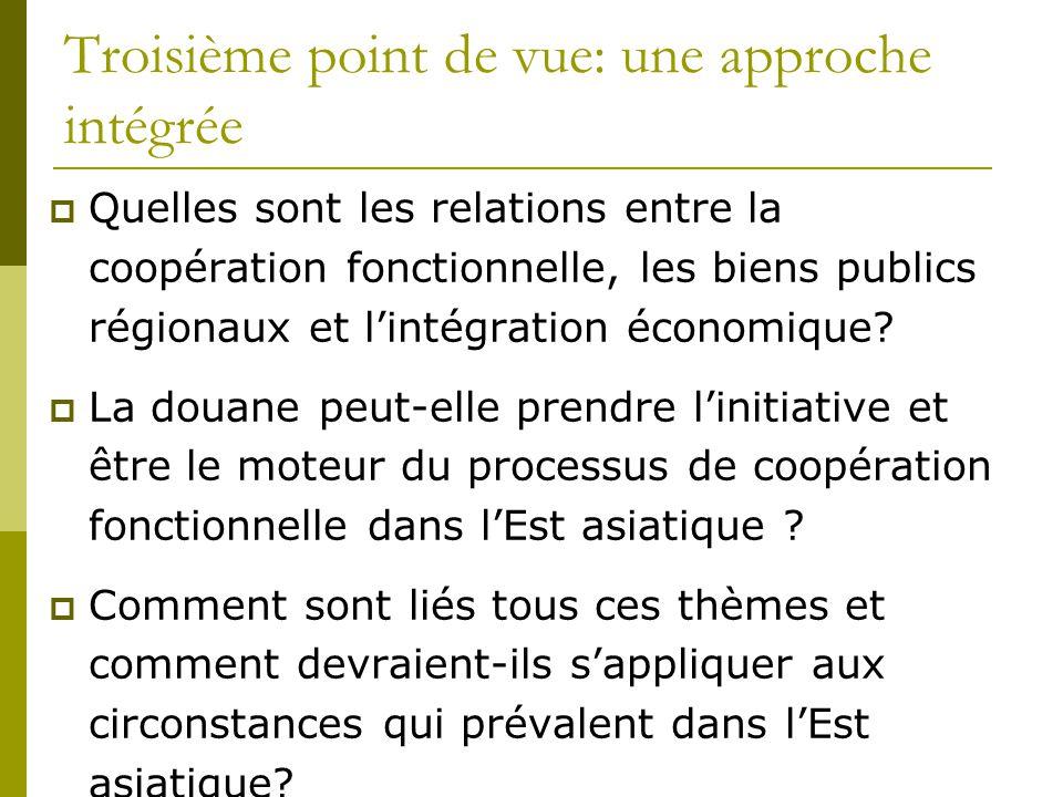 Troisième point de vue: une approche intégrée  Quelles sont les relations entre la coopération fonctionnelle, les biens publics régionaux et l'intégr