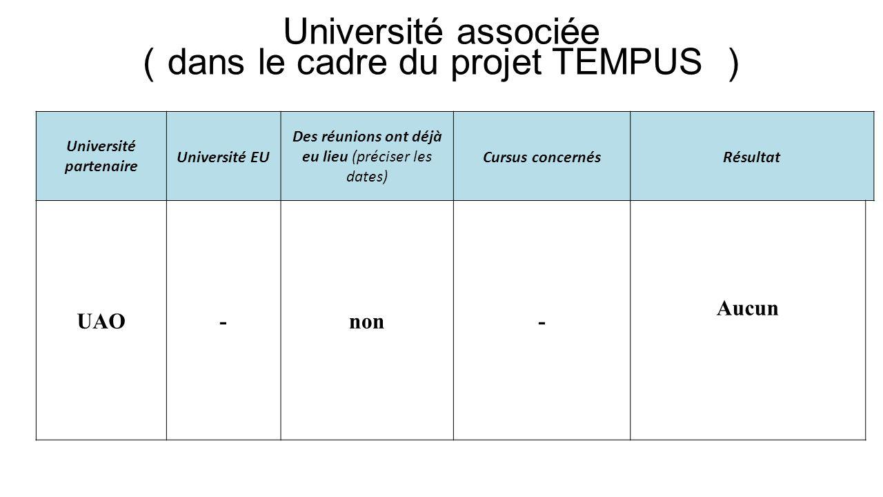 Université associée ( dans le cadre du projet TEMPUS ) Université partenaire Université EU Des réunions ont déjà eu lieu (préciser les dates) Cursus c