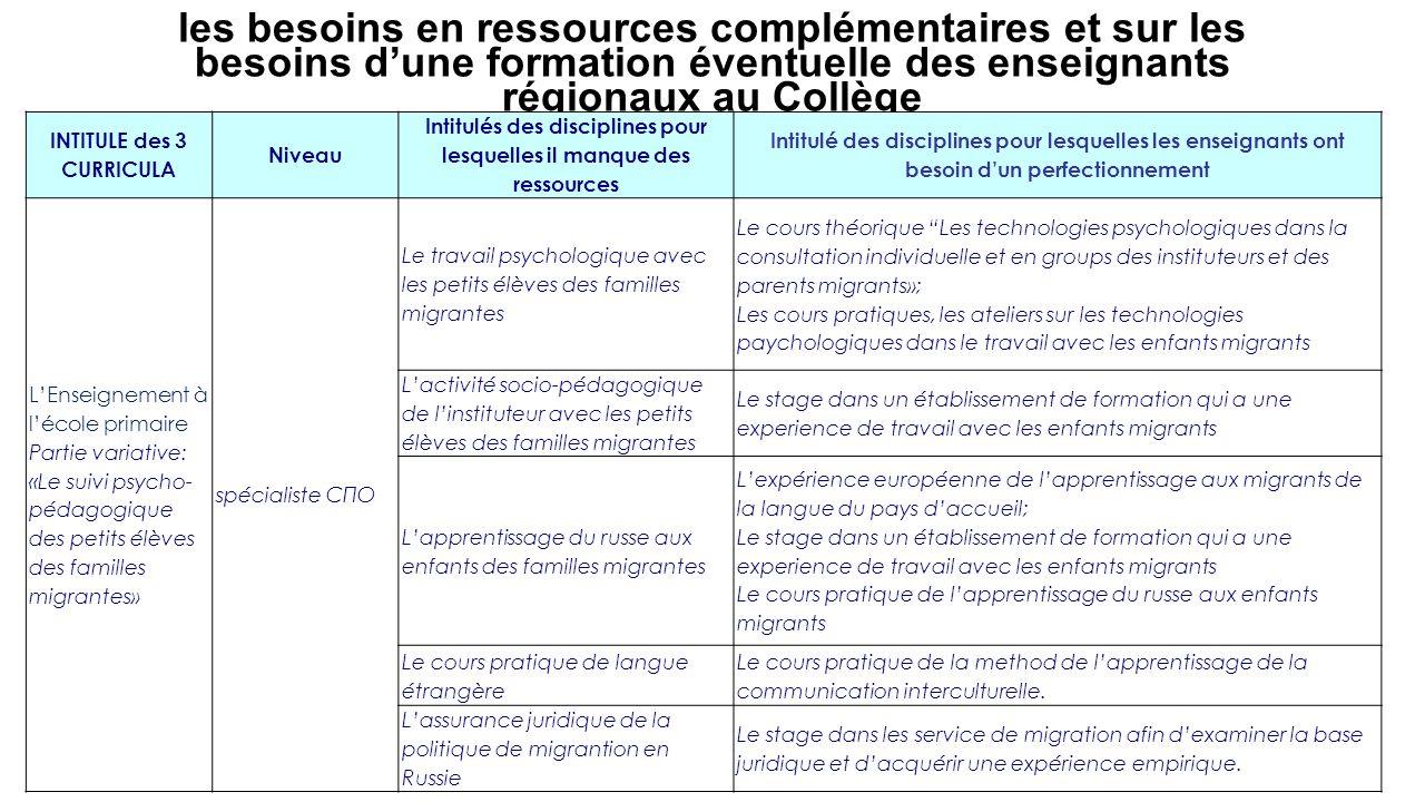 les besoins en ressources complémentaires et sur les besoins d'une formation éventuelle des enseignants régionaux au Collège INTITULE des 3 CURRICULA