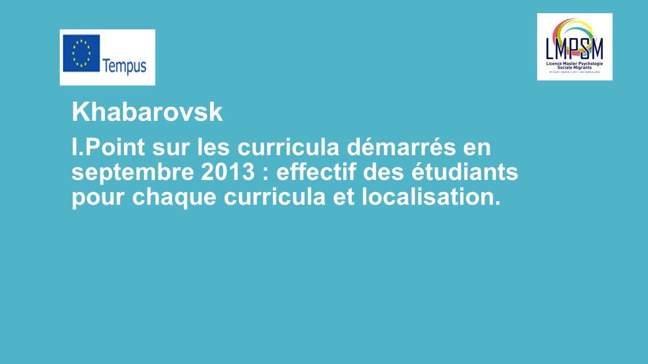 Khabarovsk I.Point sur les curricula démarrés en septembre 2013 : effectif des étudiants pour chaque curricula et localisation.
