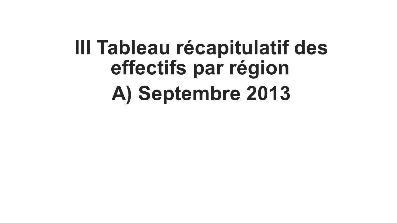 III Tableau récapitulatif des effectifs par région A) Septembre 2013