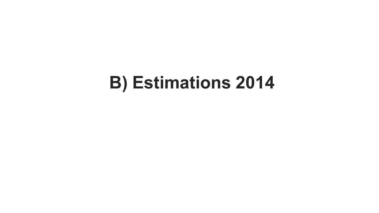 B) Estimations 2014