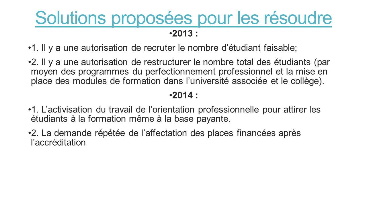 Solutions proposées pour les résoudre 2013 : 1.