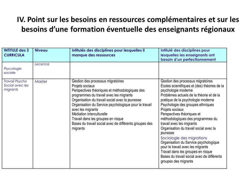 IV. Point sur les besoins en ressources complémentaires et sur les besoins d'une formation éventuelle des enseignants régionaux