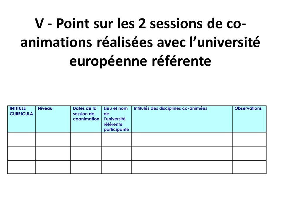 V - Point sur les 2 sessions de co- animations réalisées avec l'université européenne référente