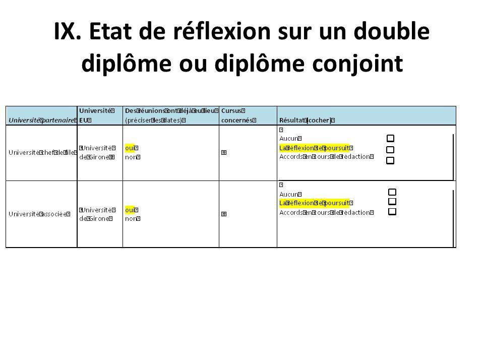 IX. Etat de réflexion sur un double diplôme ou diplôme conjoint