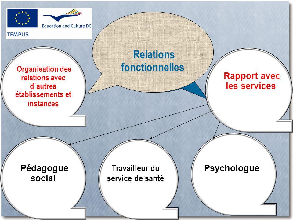 Relations fonctionnelles Relations fonctionnelles Psychologue Travailleur du service de santé Rapport avec les services Pédagogue social Organisation des relations avec d`autres établissements et instances