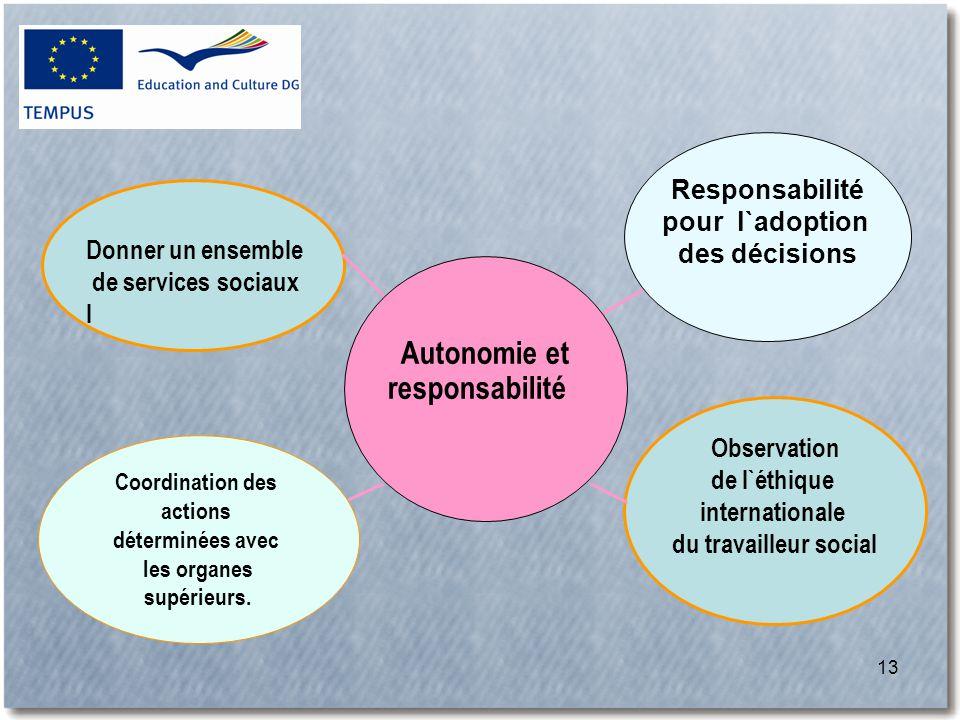 13 Observation de l`éthique internationale du travailleur social Donner un ensemble de services sociaux l Coordination des actions déterminées avec les organes supérieurs.