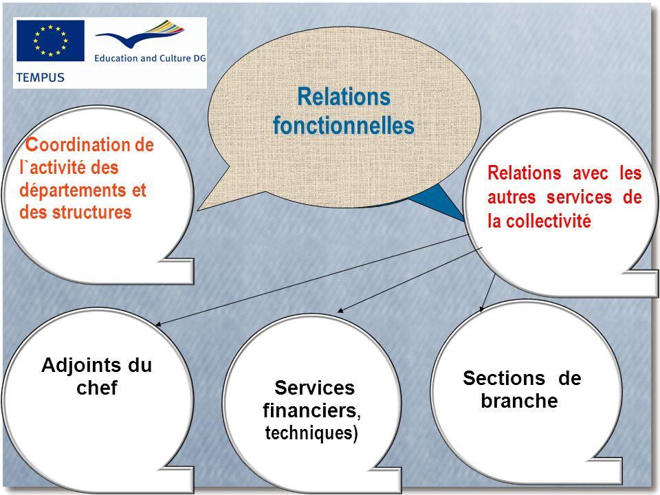 Relations fonctionnelles Sections de branche Services financiers, techniques)  Relations avec les autres services de la collectivité Adjoints du chef C oordination de l`activité des départements et des structures