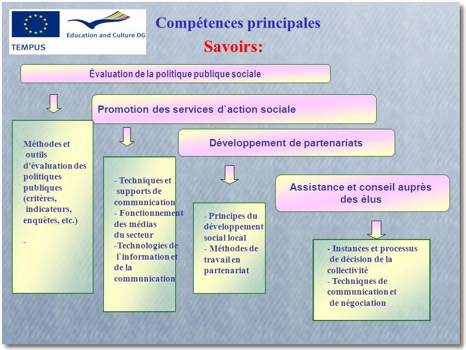 Compétences principales Compétences principales Savoirs: Assistance et conseil auprès des élus Développement de partenariats Promotion des services d`action sociale Évaluation de la politique publique sociale - Techniques et supports de communication - Fonctionnement des médias du secteur -Technologies de l`information et de la communication - Principes du développement social local - Méthodes de travail en partenariat Méthodes et outils d évaluation des politiques publiques (critères, indicateurs, enquêtes, etc.) - - Instances et processus de décision de la collectivité - Techniques de communication et de négociation