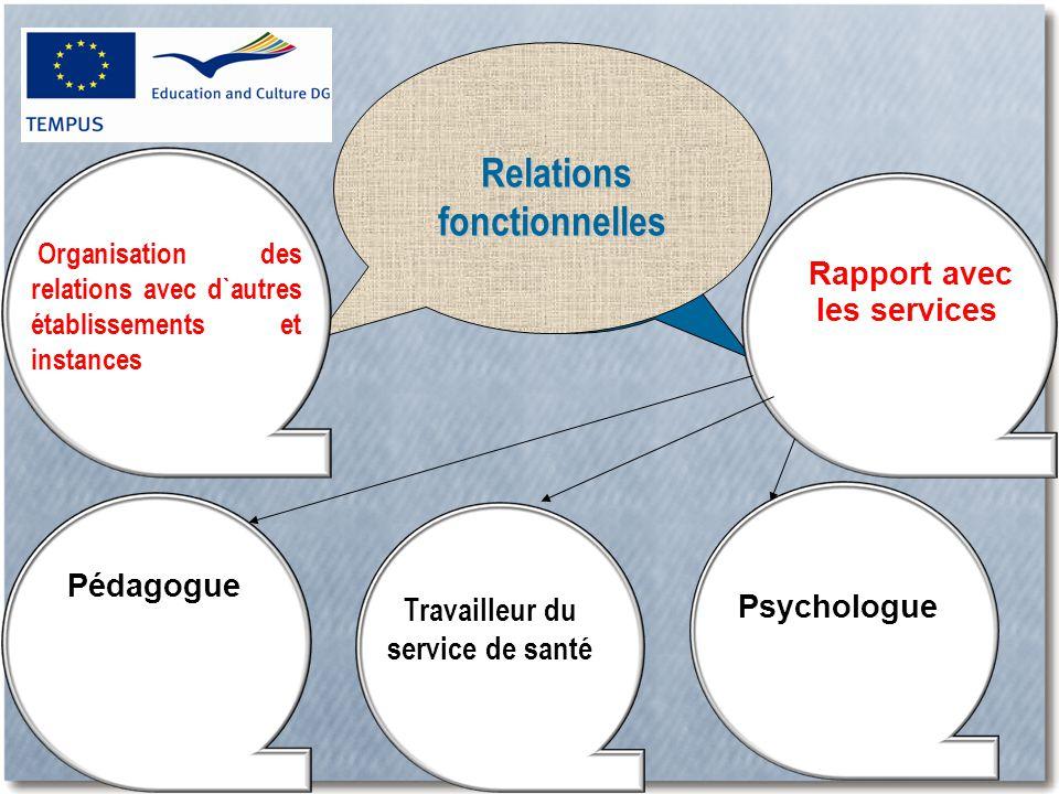 Relations fonctionnelles Relations fonctionnelles Psychologue Travailleur du service de santé Rapport avec les services Pédagogue Organisation des relations avec d`autres établissements et instances