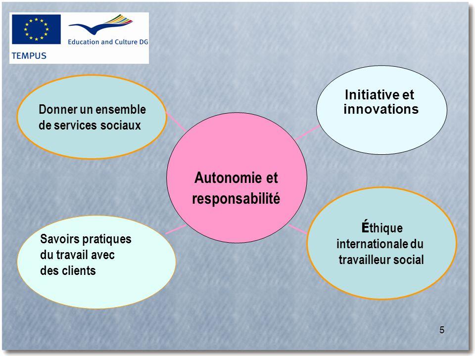 5 É thique internationale du travailleur social Donner un ensemble de services sociaux Savoirs pratiques du travail avec des clients Initiative et innovations Autonomie et responsabilité