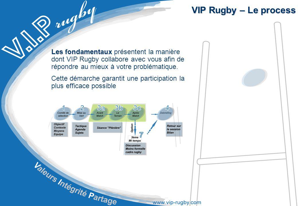VIP Rugby – Le process Les fondamentaux Les fondamentaux présentent la manière dont VIP Rugby collabore avec vous afin de répondre au mieux à votre problématique.