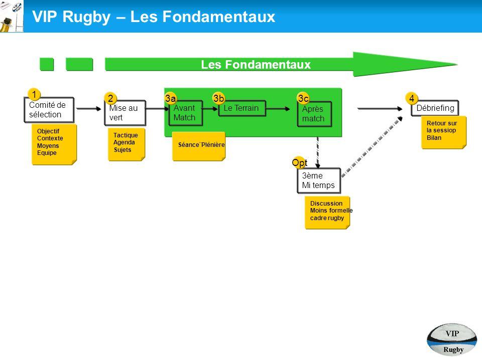 VIP Rugby – Les Fondamentaux Les Fondamentaux Comité de sélection Mise au vert Le Terrain 3ème Mi temps Débriefing 1 23b4 Après match 3c Avant Match 3