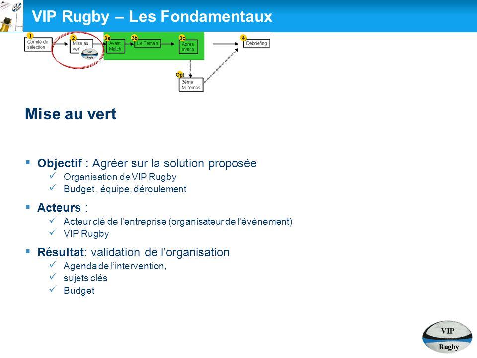 VIP Rugby – Les Fondamentaux Mise au vert  Objectif : Agréer sur la solution proposée Organisation de VIP Rugby Budget, équipe, déroulement  Acteurs