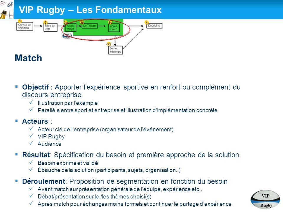 VIP Rugby – Les Fondamentaux Match  Objectif : Apporter l'expérience sportive en renfort ou complément du discours entreprise Illustration par l'exem