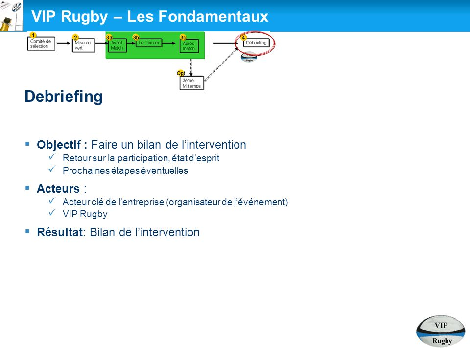 VIP Rugby – Les Fondamentaux Debriefing  Objectif : Faire un bilan de l'intervention Retour sur la participation, état d'esprit Prochaines étapes éve