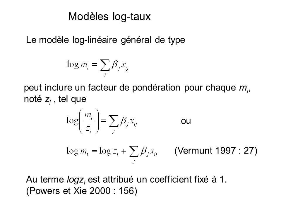 Le modèle log-linéaire général de type peut inclure un facteur de pondération pour chaque m i, noté z i, tel que ou (Vermunt 1997 : 27) Au terme logz i est attribué un coefficient fixé à 1.