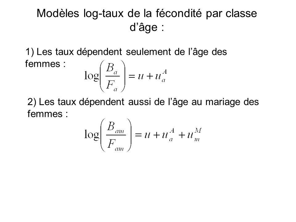 Modèles log-taux de la fécondité par classe d'âge : 1) Les taux dépendent seulement de l'âge des femmes : 2) Les taux dépendent aussi de l'âge au mariage des femmes :