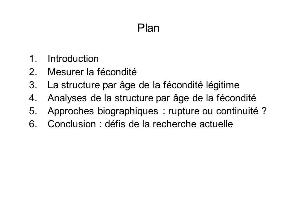 Plan 1. Introduction 2. Mesurer la fécondité 3. La structure par âge de la fécondité légitime 4. Analyses de la structure par âge de la fécondité 5.Ap