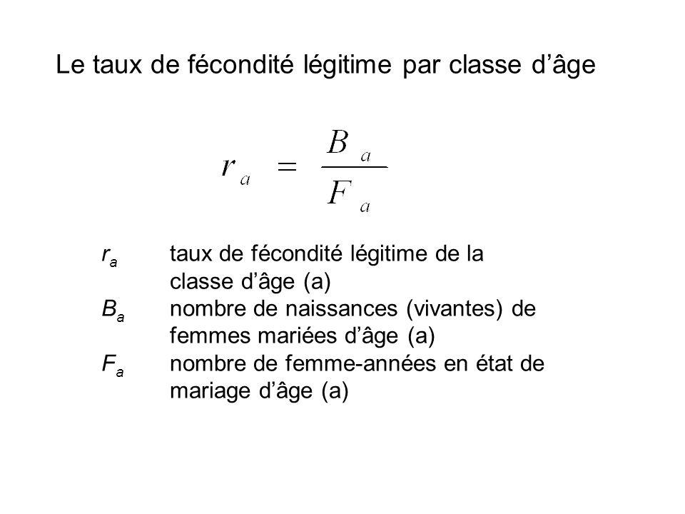 Le taux de fécondité légitime par classe d'âge r a taux de fécondité légitime de la classe d'âge (a) B a nombre de naissances (vivantes) de femmes mariées d'âge (a) F a nombre de femme-années en état de mariage d'âge (a)
