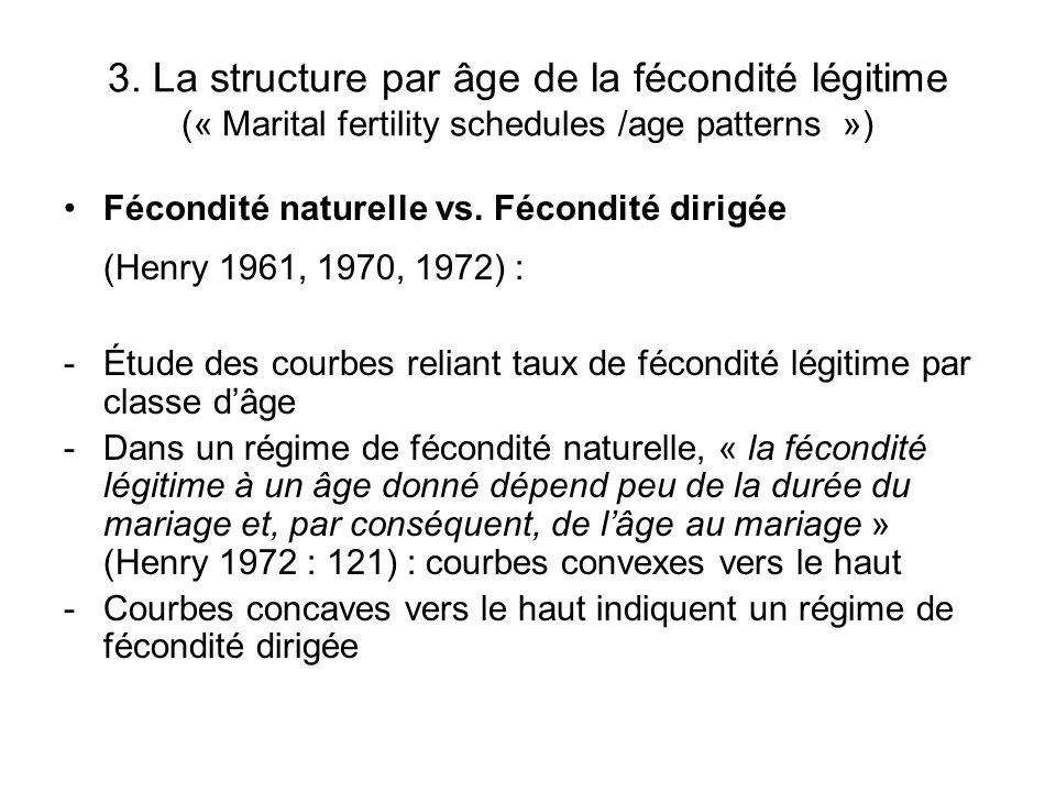 3. La structure par âge de la fécondité légitime (« Marital fertility schedules /age patterns ») Fécondité naturelle vs. Fécondité dirigée (Henry 1961