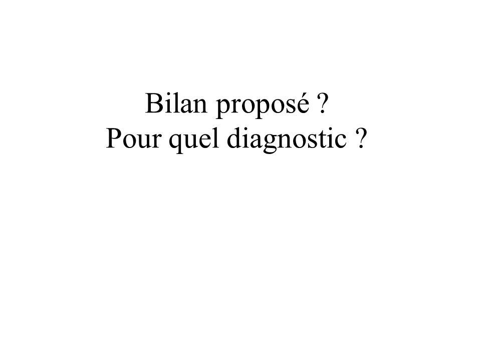 Bilan proposé ? Pour quel diagnostic ?