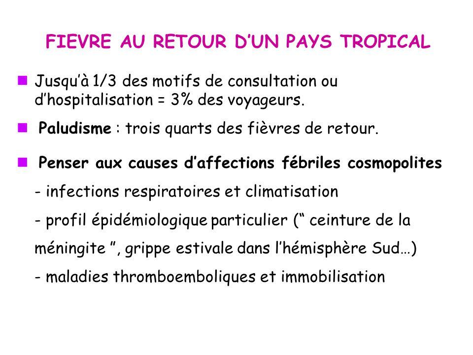 FIEVRE AU RETOUR D'UN PAYS TROPICAL nJusqu'à 1/3 des motifs de consultation ou d'hospitalisation = 3% des voyageurs. n Paludisme : trois quarts des fi