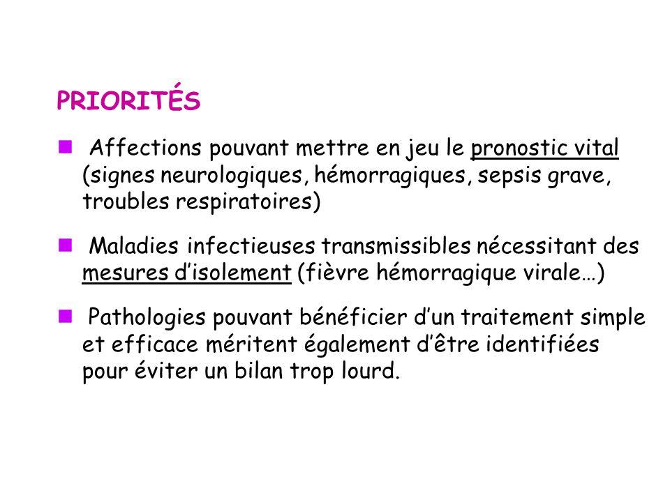 PRIORITÉS n Affections pouvant mettre en jeu le pronostic vital (signes neurologiques, hémorragiques, sepsis grave, troubles respiratoires) n Maladies
