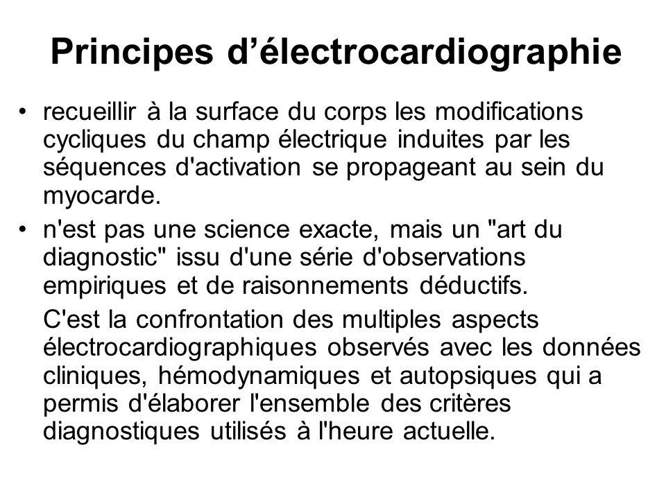 recueillir à la surface du corps les modifications cycliques du champ électrique induites par les séquences d activation se propageant au sein du myocarde.