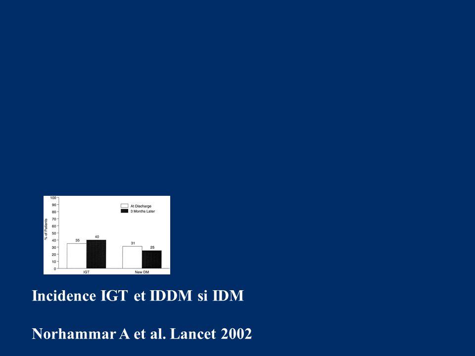 Incidence IGT et IDDM si IDM Norhammar A et al. Lancet 2002