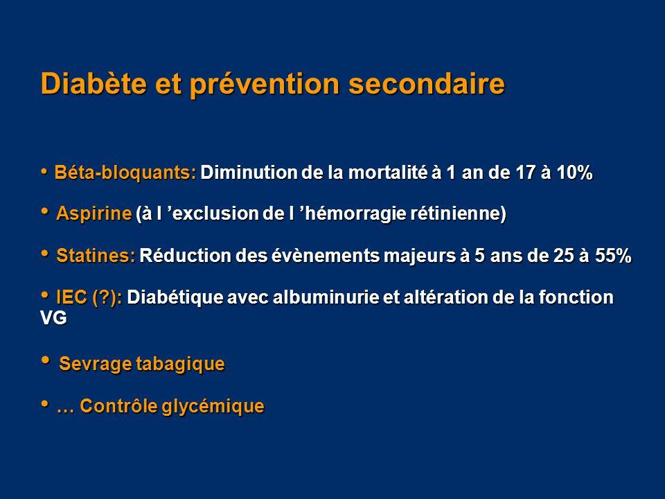 Diabète et prévention secondaire Béta-bloquants: Diminution de la mortalité à 1 an de 17 à 10% Béta-bloquants: Diminution de la mortalité à 1 an de 17