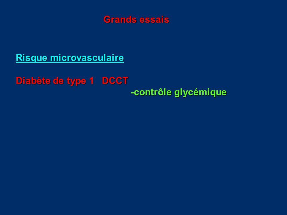 Risque microvasculaire Diabète de type 1DCCT -contrôle glycémique Grands essais
