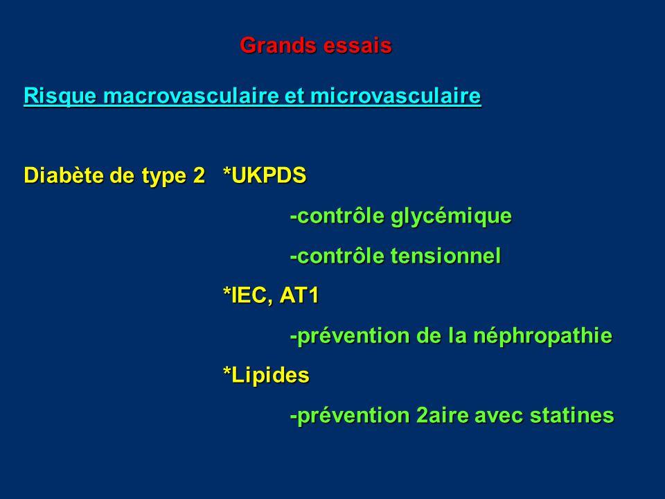 Risque macrovasculaire et microvasculaire Diabète de type 2*UKPDS -contrôle glycémique -contrôle tensionnel *IEC, AT1 -prévention de la néphropathie *