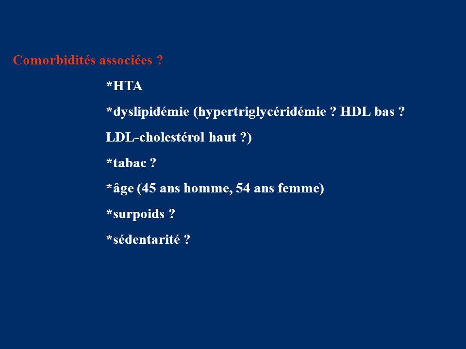 1 Mogensen C.Diabetologia 1999; 42:263–285. 2 Jager A, et al.