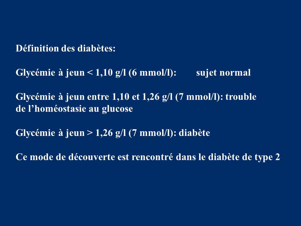 Définition des diabètes: Glycémie à jeun < 1,10 g/l (6 mmol/l):sujet normal Glycémie à jeun entre 1,10 et 1,26 g/l (7 mmol/l): trouble de l'homéostasi