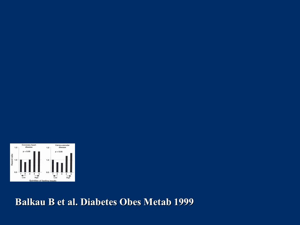 Balkau B et al. Diabetes Obes Metab 1999