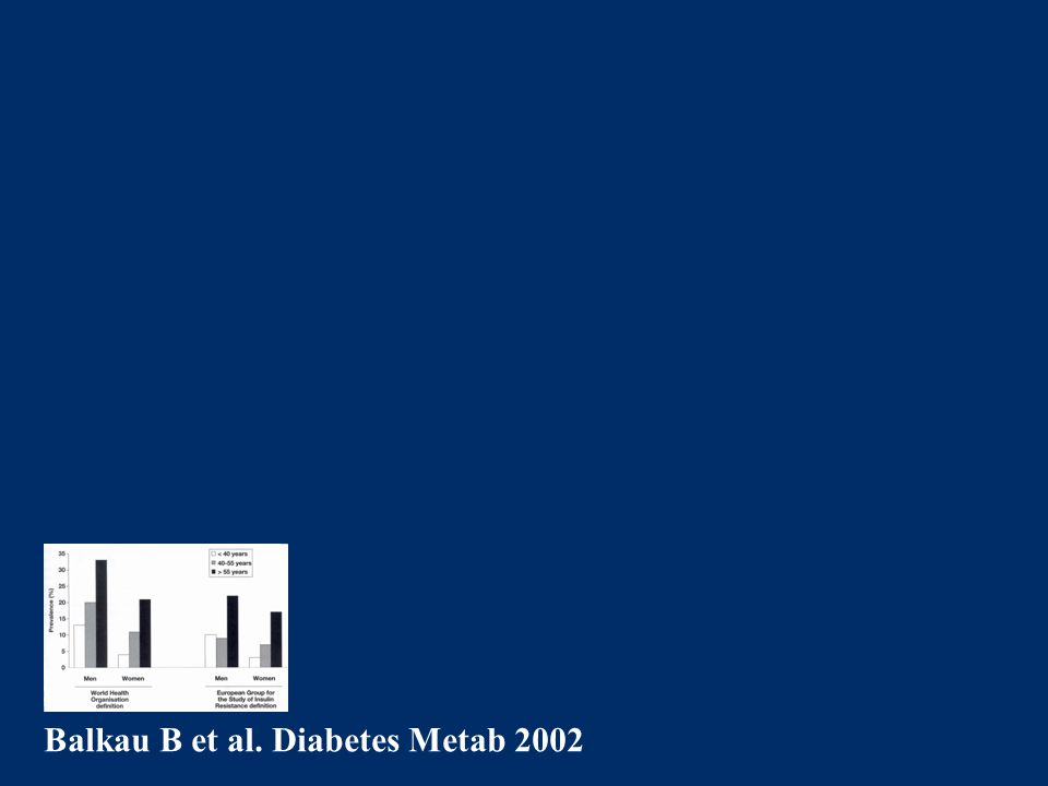 Balkau B et al. Diabetes Metab 2002