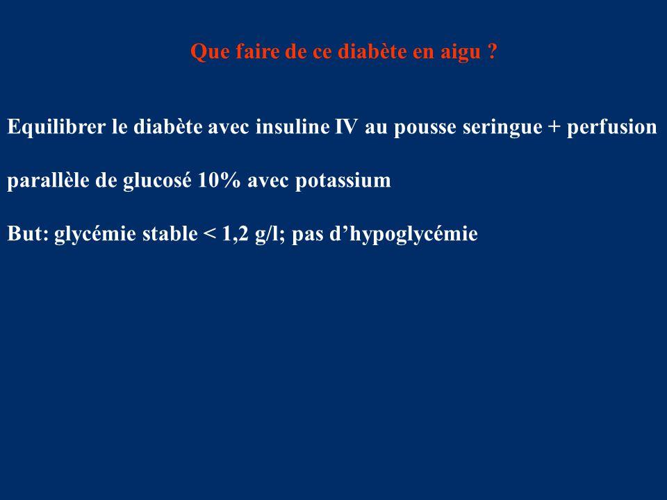Glycaemic threshold for Microvascular / Cardiovascular Risks Relative Risk 321321321321 Fasting Plasma glucose (mmol/L) 4 5 6 7 8 4 5 6 7 8 Microvascular Cardiovascular
