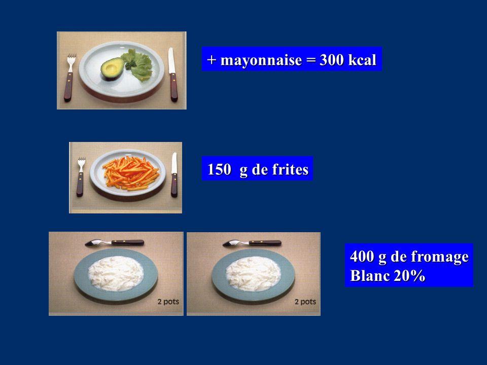 + mayonnaise = 300 kcal 150 g de frites 400 g de fromage Blanc 20%